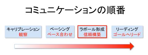 スクリーンショット 2015-02-06 12.03.59
